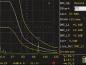 DAC кривые на дисплее дефектоскопа SIUI STC-9005